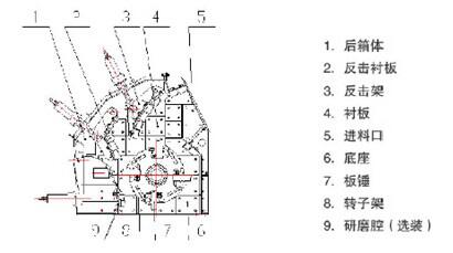 化肥破碎机结构图
