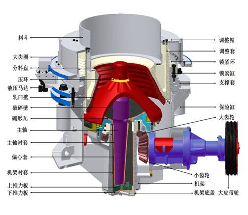 smh系列液压圆锥破碎机结构图