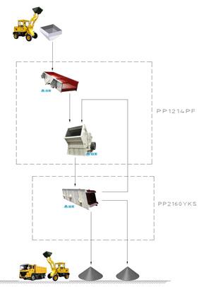 移动式建筑垃圾处理生产线流程图
