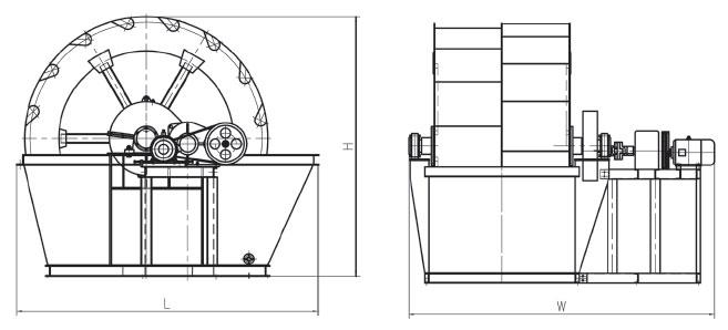 輪式洗砂機結構圖