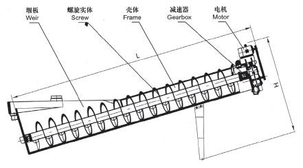 螺旋洗砂机结构图2